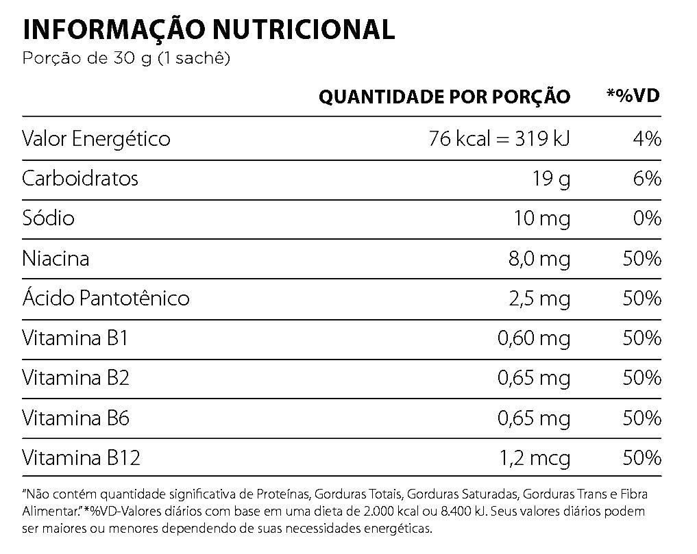 Resultado de imagem para GO! Energy Gel (30g) Atlhetica Nutrition